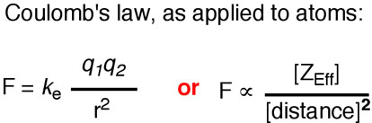 coulombs law appplied to atoms force equal to constant times charges divided by r squared or proportional to effective nuclear charge divided by r squared