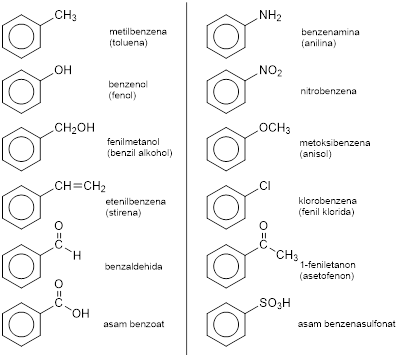 the structure and nomenclature of benzene