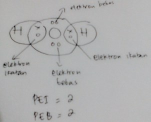 question of molecular shape number 6