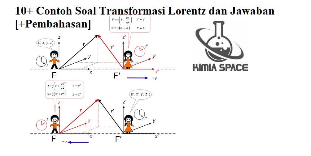 10 Examples of Lorentz Transformation Questions and Answers