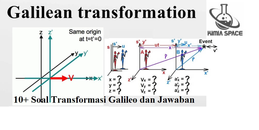 10 Galileo Transformation Practice Questions and Answers