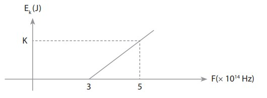 Compton-13 effect question