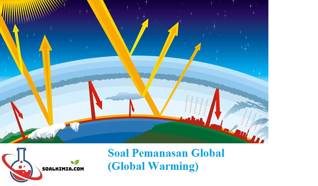 Global warming and the greenhouse effect efek